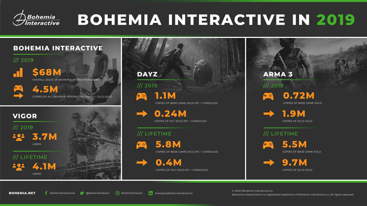 https://www.bohemia.net/assets/articles/img/thumbs/bohemia-sales-2019.jpg