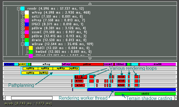 a2multicore-annotated.png